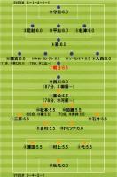 2013.3.17 J2第3節 富山×愛媛 採点・布陣