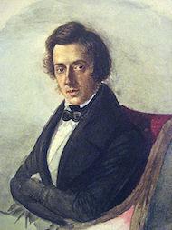 Chopinmuseet
