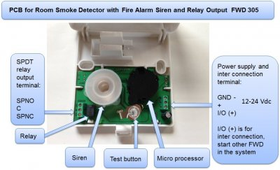 PCB for duct smoke detect FWD-series