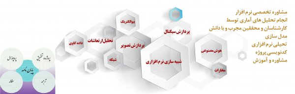 انجام پروژه دانشجویی , تحقیق و مقالات ترجمه شده : بانک تحقیق و پروژه پارسیان