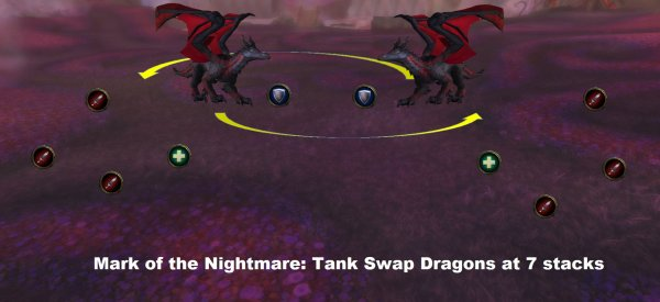 legion boss guide dragons of nightmare world of warcraft gameplay