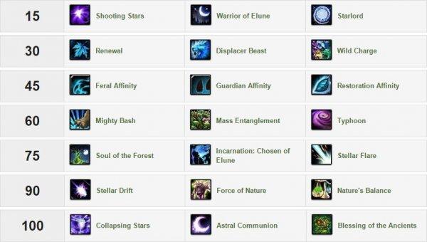 Legion Talent Calculator Druid | World of Warcraft GamePlay