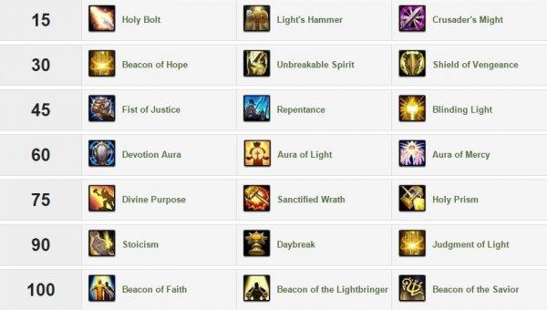 Legion Talent Calculator Paladin   World of Warcraft GamePlay Guides