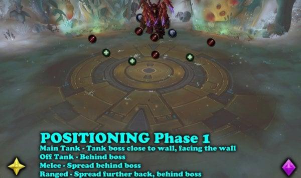 BFA Raid Boss Tactics: Mythrax | World of Warcraft GamePlay Guides