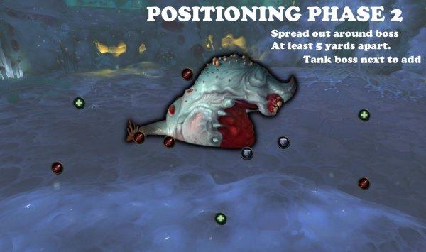 BFA Raid Boss Tactics: G´huun | World of Warcraft GamePlay