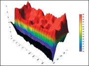 gradienten-1.jpg