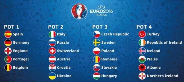 Fotbolls EM 2016 spelschema – spelschema Fotbolls EM , spelschema Fotbolls EM 2016 Frankrike
